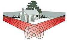 Impianti di allarme antintrusione: Filari-wireless; Protezioni interne – esterne; Tvcc – Telecamere; Domotica; Elettrici.